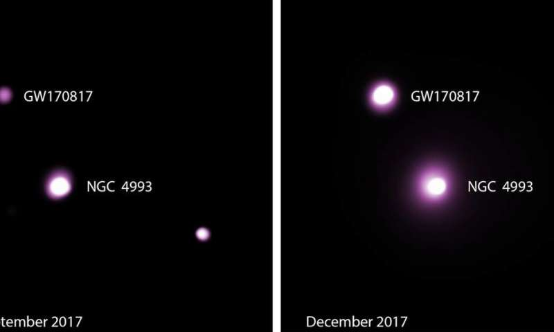 Neutron-star merger yields new puzzle for astrophysicists Neutronstarm