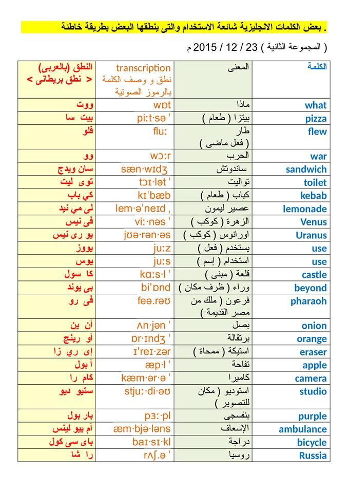 صحح نطقك لبعض الكلمات الانجليزية شائعة الاستخدام Modars1.com-158