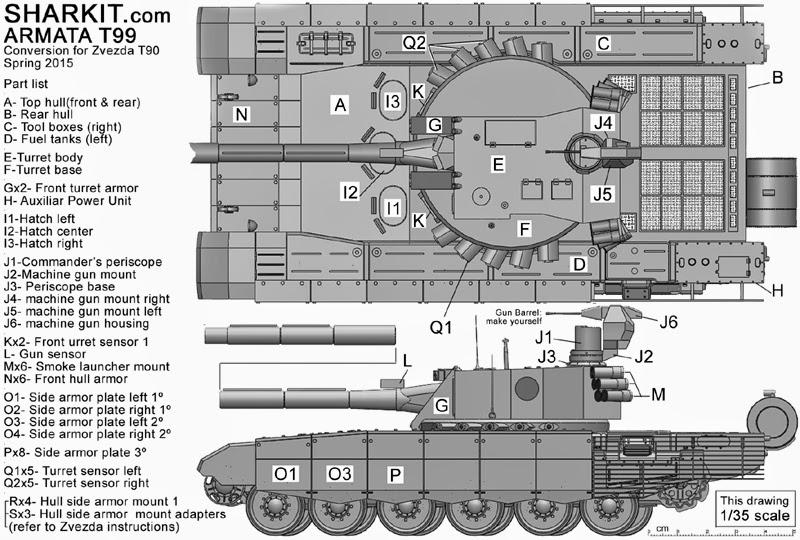 SHARKIT (euh oui ça fera pour tout ce qui est sharkit) Armata35noticePT