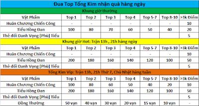 Làng game Việt dậy sóng với phiên bản Kiếm Thế 17 phái đầu tiên tại Việt Nam TongKiem