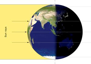 200 Proofs Earth is Not a Spinning Ball Earth_lighting_equinox_300