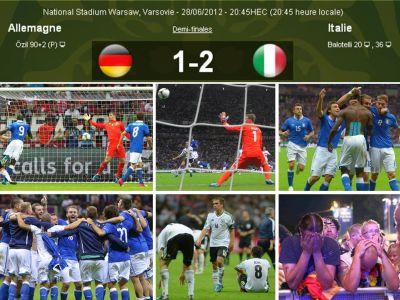 ### Giải Túc Cầu Euro 2012 ### - Page 4 Duc-Y-1-2-Vntvnd