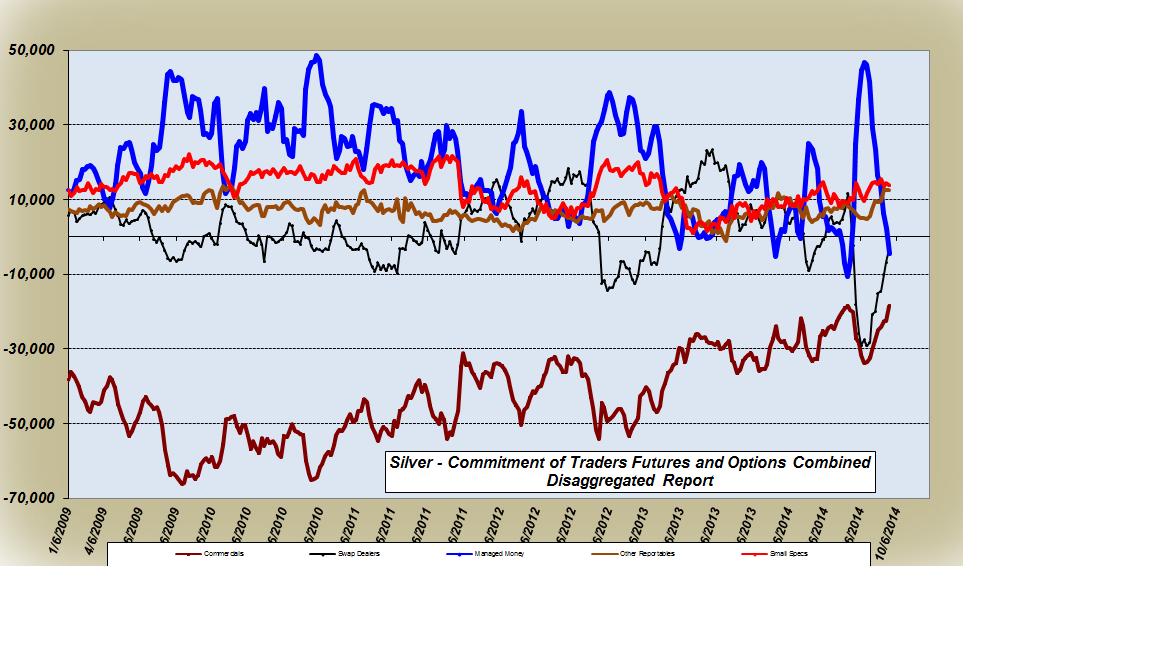 prix de l'or, de l'argent et des minières / suivi quotidien en clôture - Page 14 Silver%2BCOT