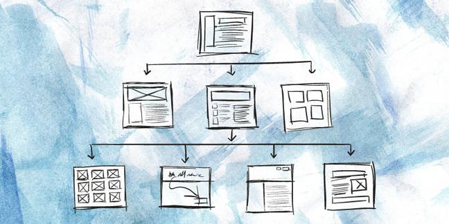 كل ما يجب أن تعرفه لإنشاء موقع ناجح Sitemap