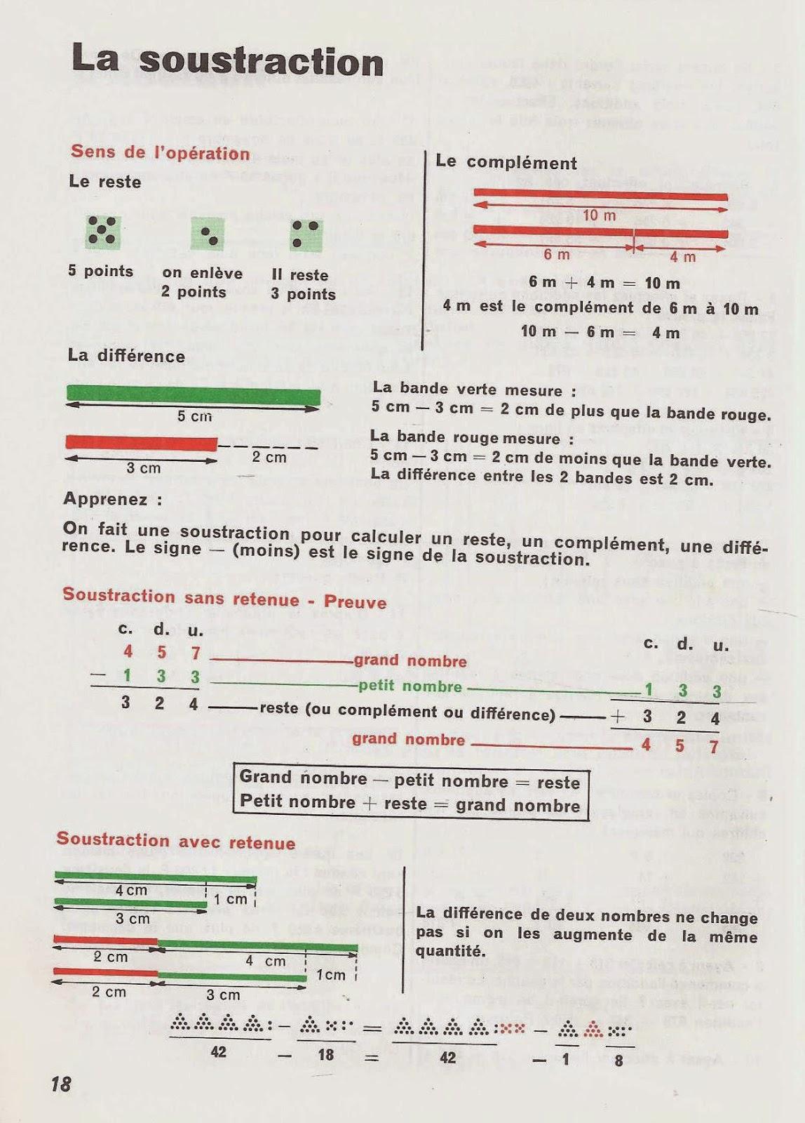 Tâche complexes addition soustraction sixieme Adam%2C%2BGozou%2C%2BArithm%C3%A9tique%2BCM%2B1969-0018