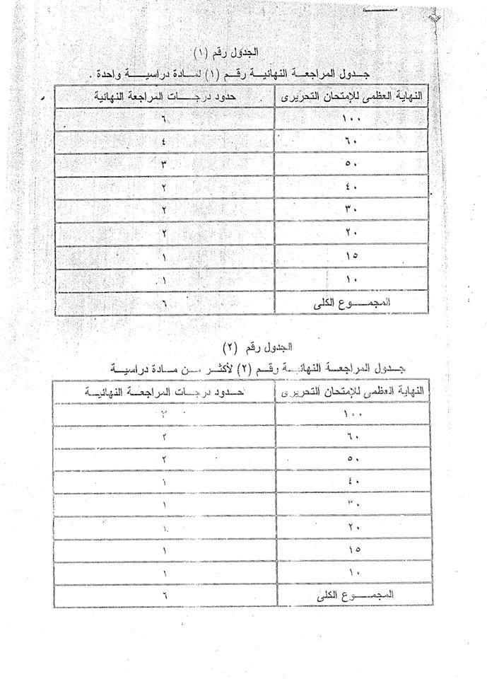قواعد المراجعة النهائية لامتحانات صفوف النقل وامتحان الصفين الثالث والسادس الابتدائي Modars1%252B%2B%25281%2529