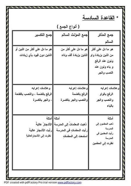 """ملف راااااائع شامل كل """"قواعد اللغة العربية للمرحلة الابتدائية"""" 8"""
