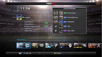 تحميل 2012 Pro Evolution Soccer  Pro-evolution-soccer-2012-pc-1316200237-033