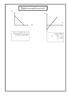 الرسم البيانى لمنهج الفيزياء كامل 2011 4