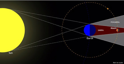 200 Proofs Earth is Not a Spinning Ball WEB11715-2010_640