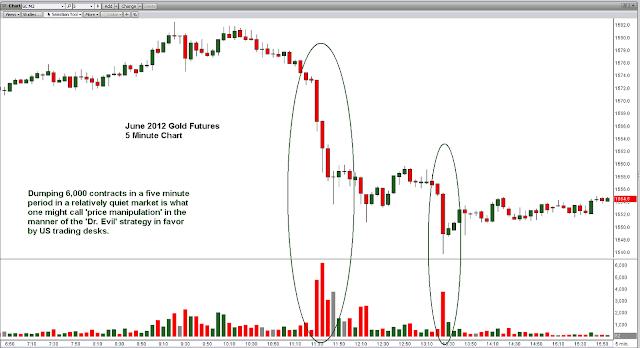 prix de l'or, de l'argent et des minières / suivi quotidien en clôture - Page 23 Goldfutsintraday