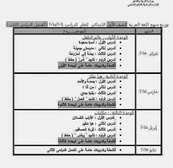 للترم 2_2015 - توزيع منهج اللغة العربية للصف الاول الابتدائي الفصل الدراسي الثاني 1_2015