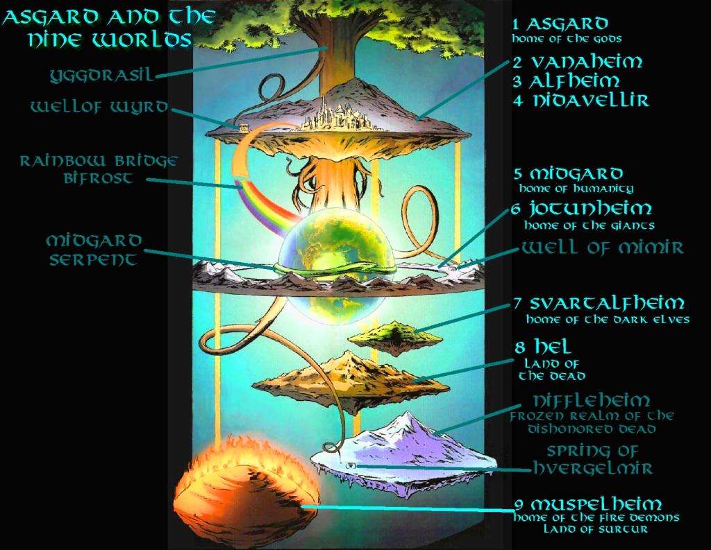 Los 9 mundos de la mitologia Nórdica Nueve%2Breinos%2Basgard