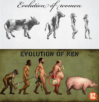 Evolution of Men and Women Evolution_of_men_women