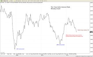 marché de l'or et argent /analyse quotidienne Snapshot-721