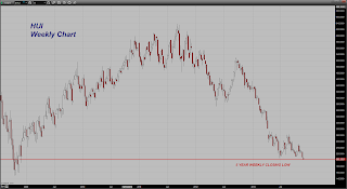 prix de l'or, de l'argent et des minières / suivi quotidien en clôture - Page 7 Chart20131126091743
