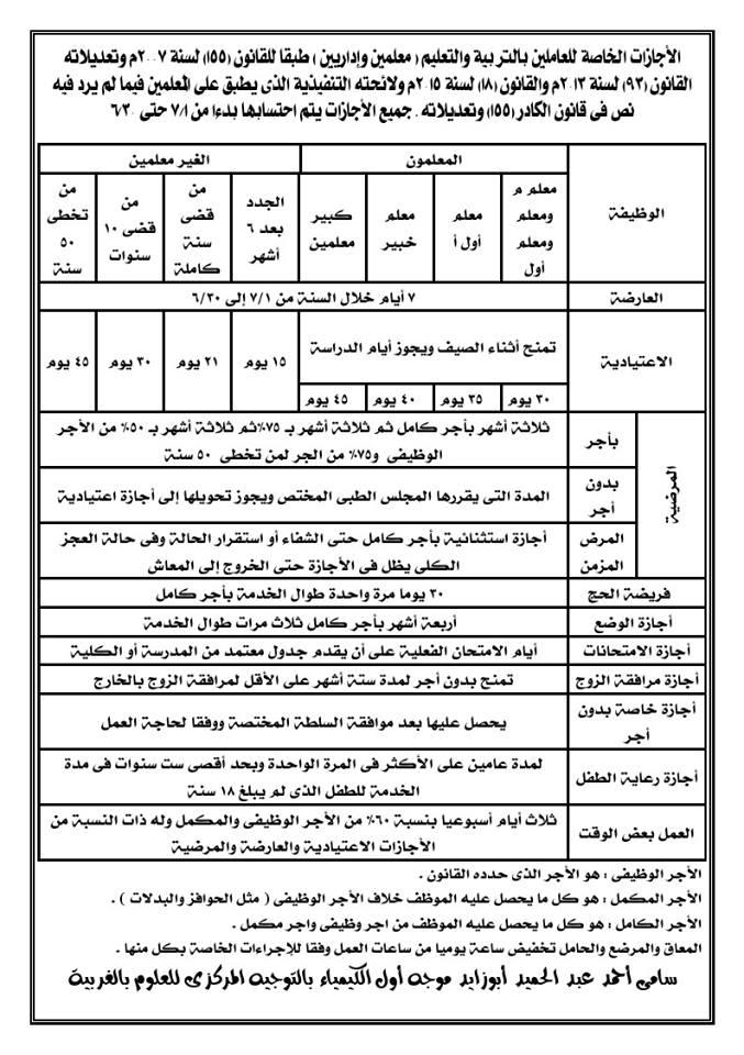أنواع الأجازات للعاملين بالدولة (معلمين وإداريين) Modars1.com-n98