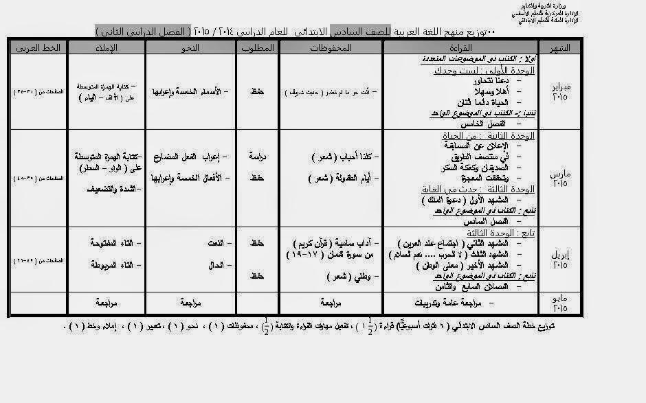 توزيع منهج اللغة العربية للصف السادس الابتدائي الفصل الدراسي الثاني 2015 6_2015