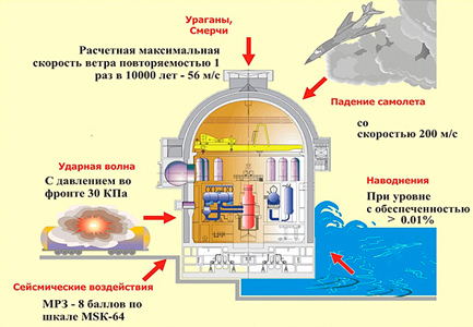 Инициативы ИнформСистем переворачивают взгляды на безопасность АЭС N241
