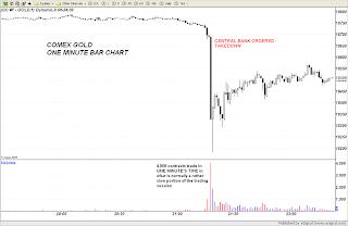 prix de l'or, de l'argent et des minières / suivi quotidien en clôture - Page 3 Snapshot-880