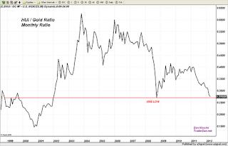 prix de l'or, de l'argent et des minières / suivi quotidien en clôture - Page 19 Snapshot-1185