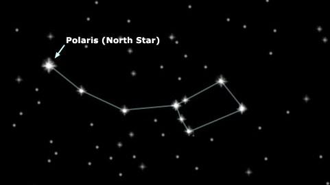 Polaris: The North Star Polaris-star