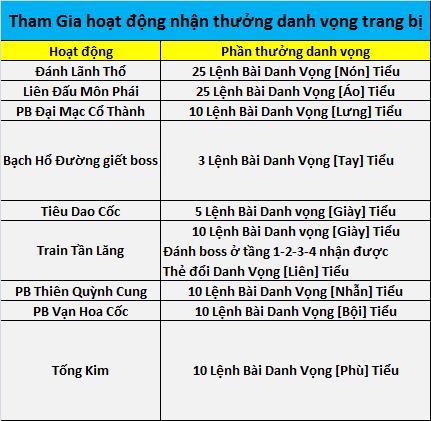 Làng game Việt dậy sóng với phiên bản Kiếm Thế 17 phái đầu tiên tại Việt Nam C%25C3%25A0y%2BDanh%2BV%25E1%25BB%258Dng