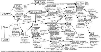 Estilos do rock - Alguém me explique por favor...  18071_268260708040_250414408040_3468348_128681_n