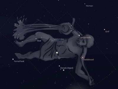 Sur les ailes de l'ère du Verseau par Omraam Verseau