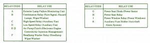 (W126): diagrama de fusíveis 420SEL (1990) Fuse%2BBox%2BMercedes-Benz%2B1990%2B420%2BSEL%2BDiagram