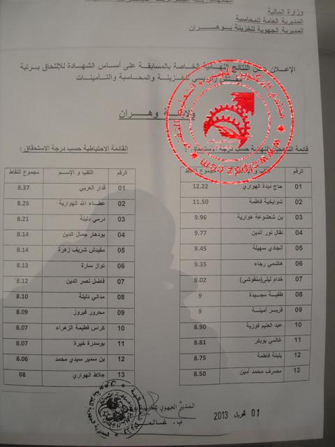 قائمة الناجحين في مسابقة المديرية العامة للمحاسبة لولاية وهران افريل 2013 DSCF7581aa