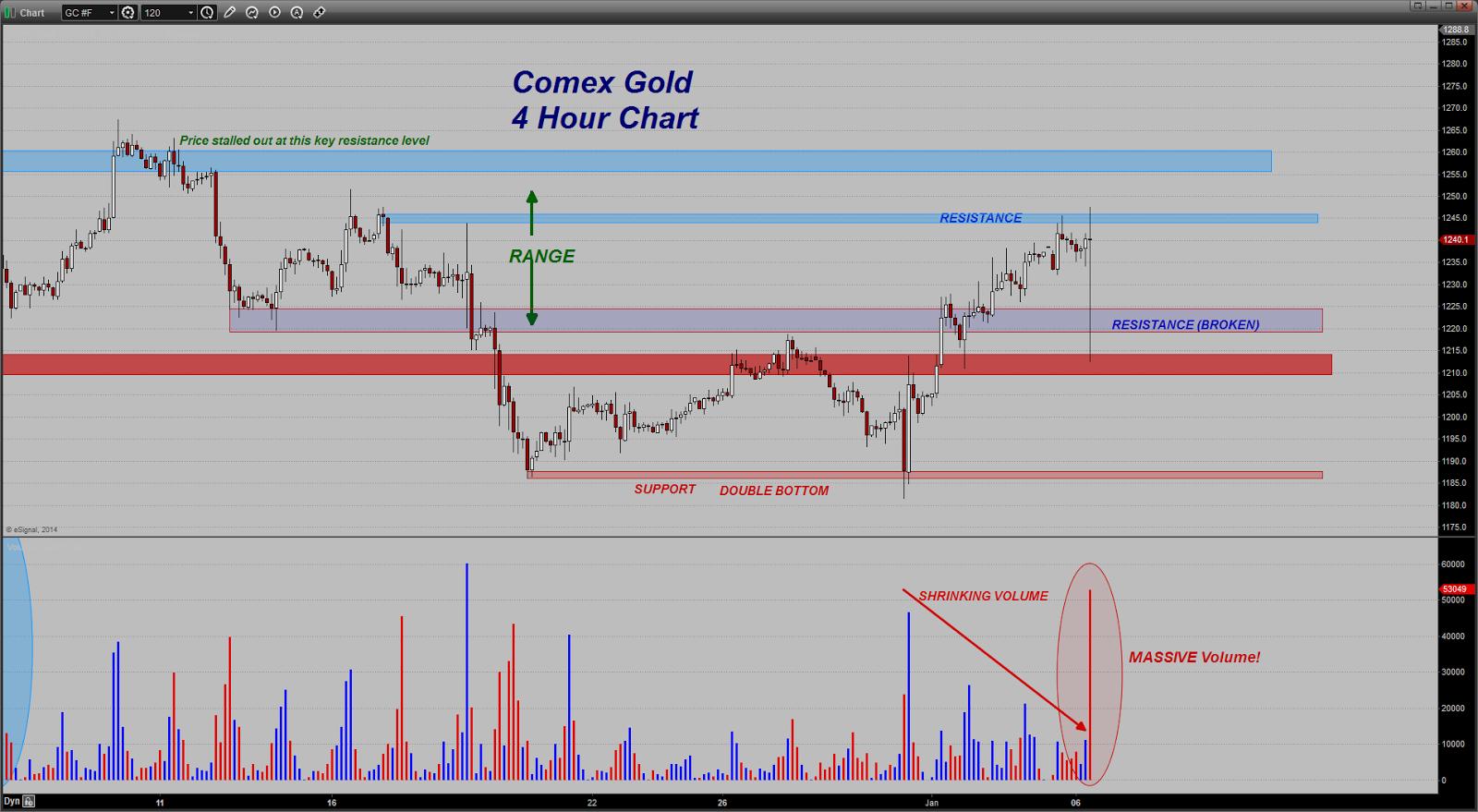 prix de l'or, de l'argent et des minières / suivi quotidien en clôture - Page 9 Chart20140106074418