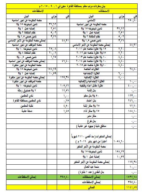 بيان بمفردات مرتب معلم بمحافظة القاهرة معين في 1 - 9 - 2015 Modars1.com-n45