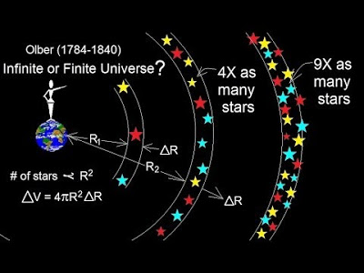 200 Proofs Earth is Not a Spinning Ball Olbers