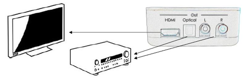 Pc reproduciendo a traves de HDMI Lindy_HDMI_audio_extractor02