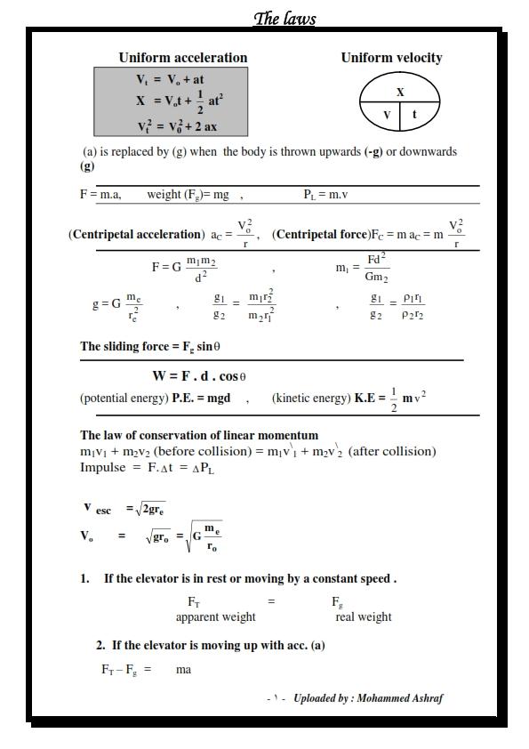 """فيزياء اولى ثانوي لغات - مراجعة نهائية ورقتين """"كل القوانين"""" The%2Blaws_001"""