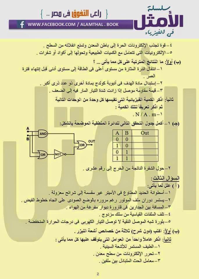 امتحان فيزياء 3 ثانوى السودان 2015  %D8%A7%D9%84%D8%B3%D9%88%D8%AF%D8%A7%D9%86%2B%D9%81%D9%8A%D8%B2%D9%8A%D8%A7%D8%A1%2B2