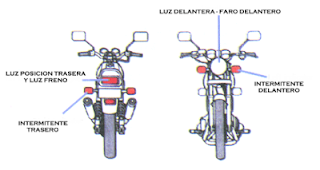 Guia: Partes Basicas de Una Motocicleta 13