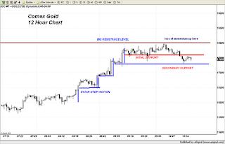 prix de l'or, de l'argent et des minières / suivi quotidien en clôture - Page 30 Snapshot-1369