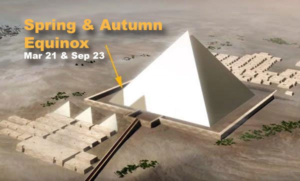 Giza – the Time Machine  Equinoxes