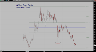 prix de l'or, de l'argent et des minières / suivi quotidien en clôture - Page 5 Chart20131009213214