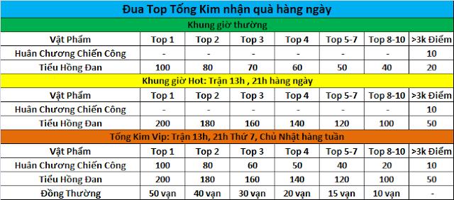 Làng game Việt dậy sóng với phiên bản Kiếm Thế 17 phái đầu tiên tại Việt Nam Ktsg5