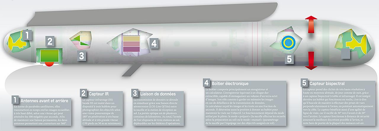 المقاتلة الاوروبية القادمة (( الرفال-Dassault Rafale )) بالتفصيل الملل حصريا - صفحة 4 Infographie-du-pod-reco-ng