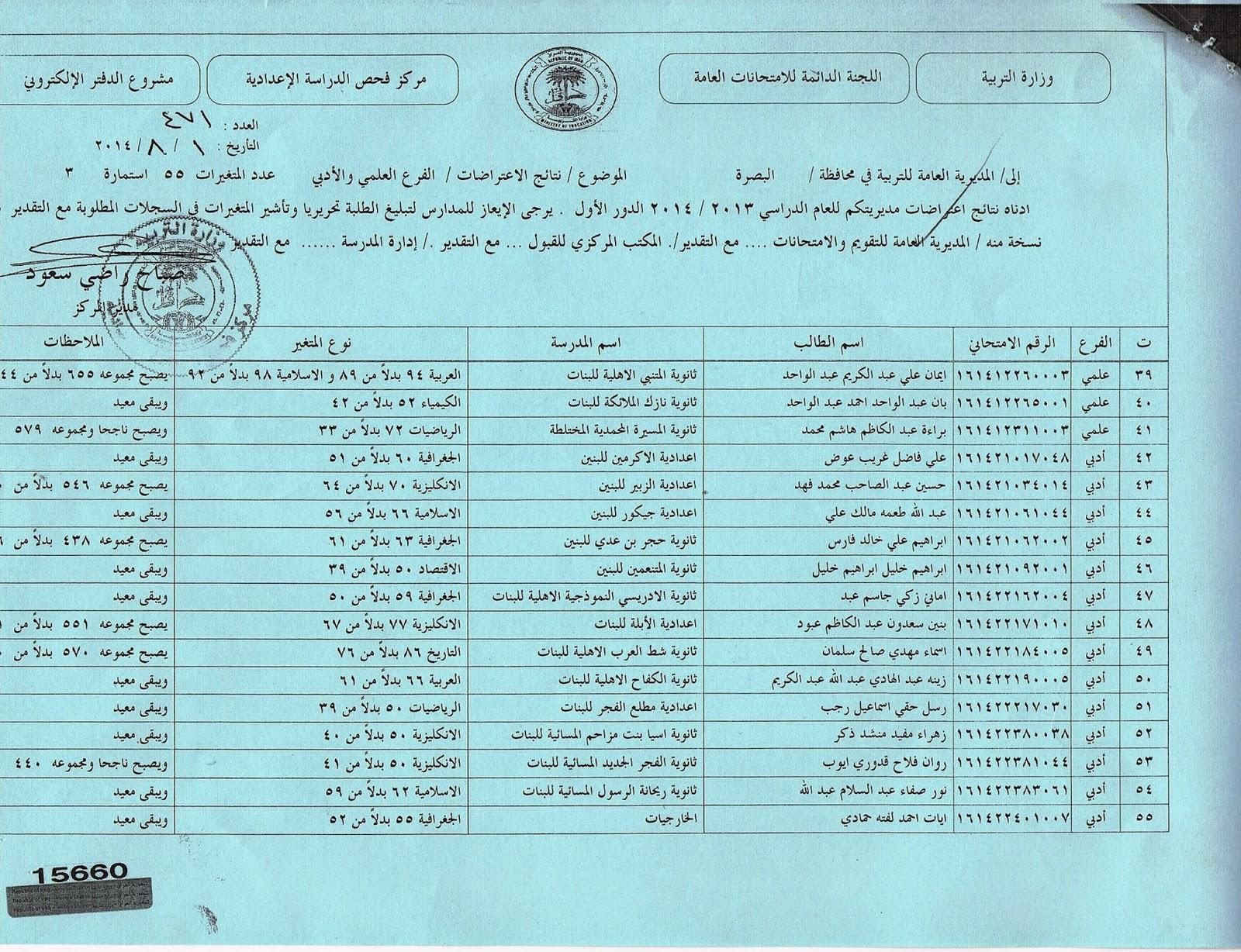 نتائج اعتراضات السادس العلمي و الادبي محافظة البصرة 2014  10544759_275130416007029_862611655710069872_o