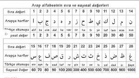 EBCED-CİFİR tarihi..dini hükmü Screenshot_6