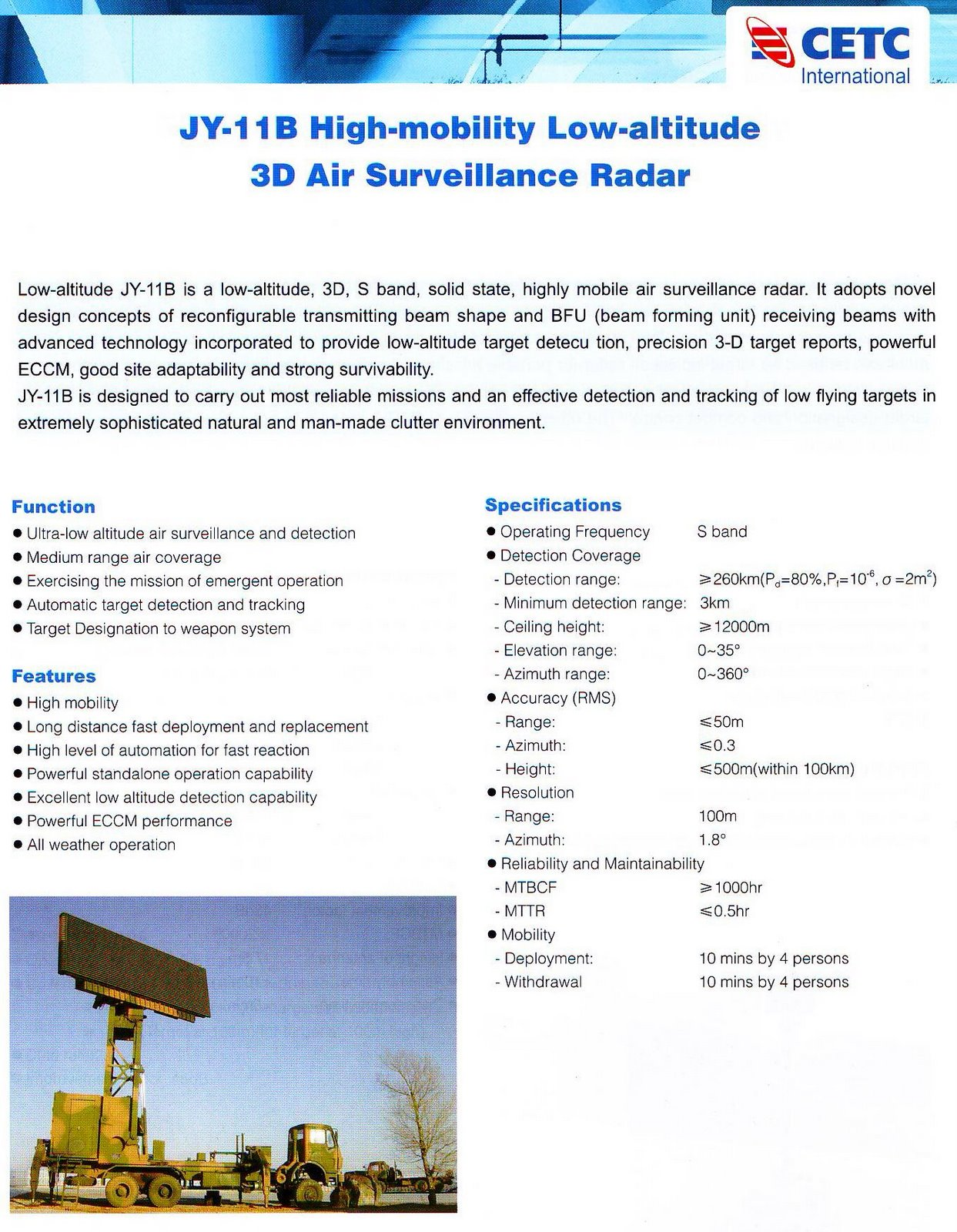 CEOFANB - CODAI Radar5