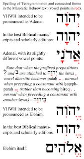 почему нам навязывают бога еврейского? Tetragrammaton-related-Masoretic-vowel-points%5B1%5D