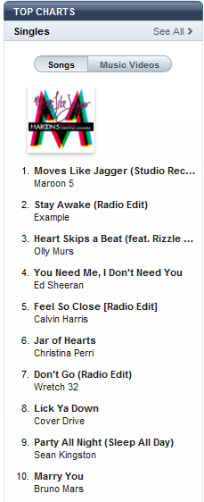 """Moves Like Jagger"" en los Charts (#1 USA, #1 CA, #1 KO, #2 UK, #1 AUS , #1NL, #1 WW) - Página 4 Itunesuk"