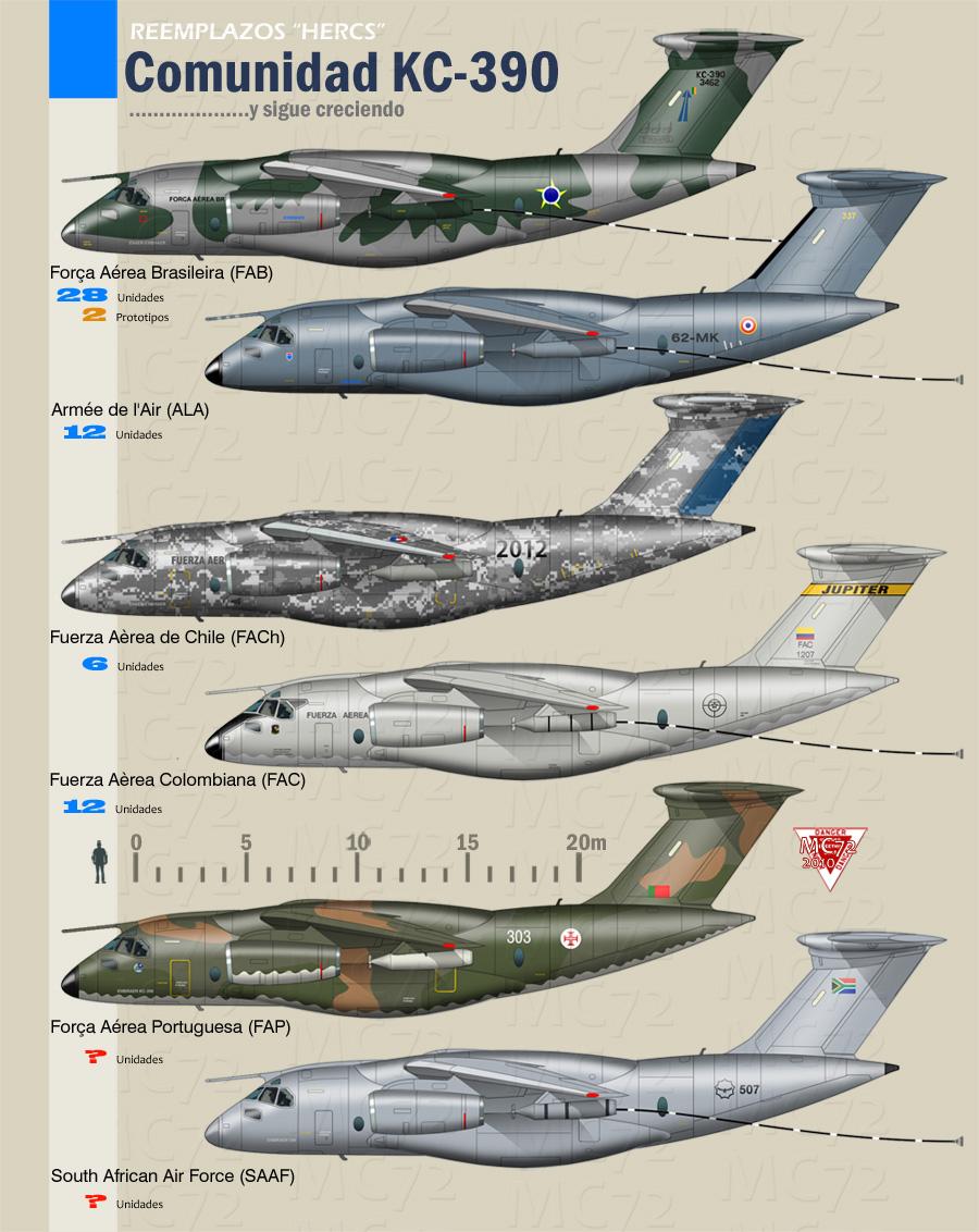 Embraer KC-390 (avión de transporte de tamaño mediano ) 00Pragma