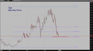 prix de l'or, de l'argent et des minières / suivi quotidien en clôture - Page 7 Chart20131126093646
